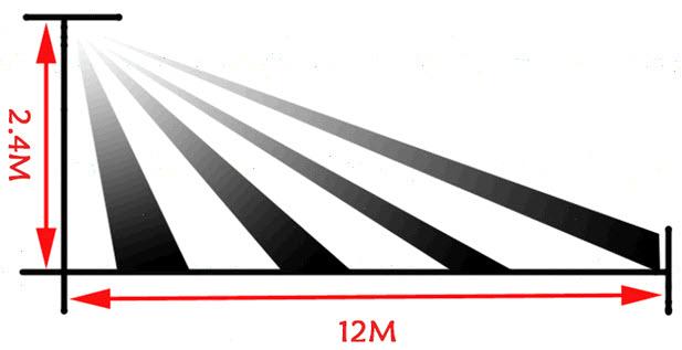 Угол обнаружения по вертикали