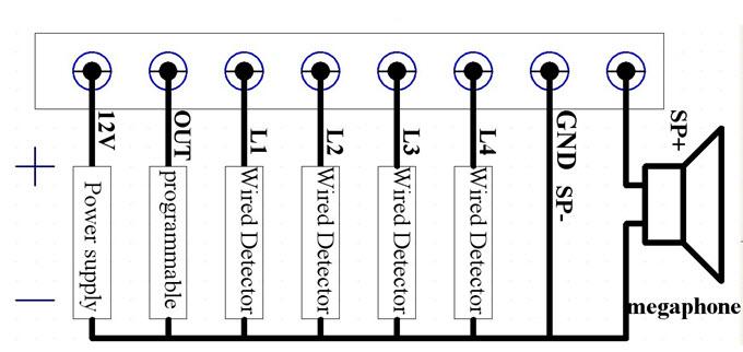 Настройка проводных зон